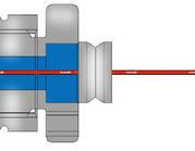 Keofitt micro port sampling